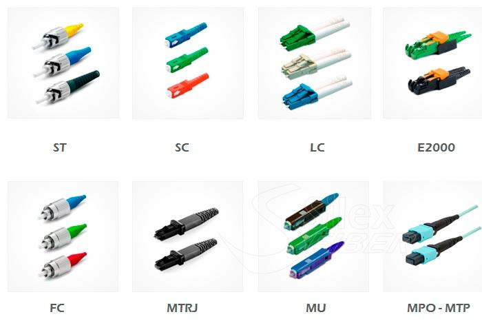 Savez vous quels types de connecteur de fibre optique il y a - Avantages fibre optique ...
