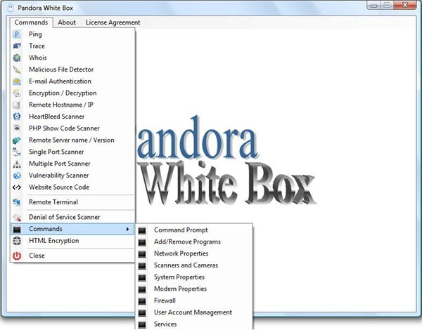 Pandora White Box